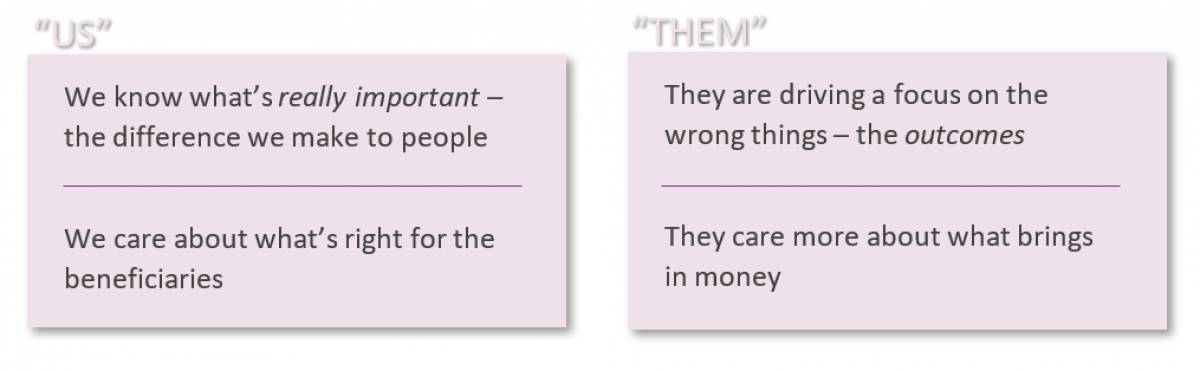 'Us vs. them' mentality where teams are not aligned over a SIB